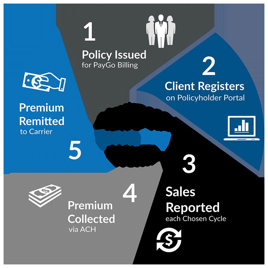 InsurePay-how-it-works-new-900